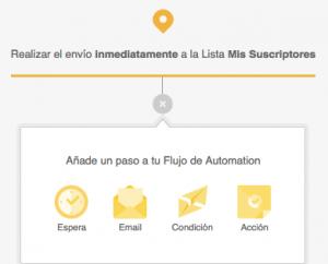 Automation por Comportamiento en Email: elementos