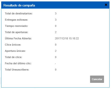 Resultado de Campañas Infor CRM