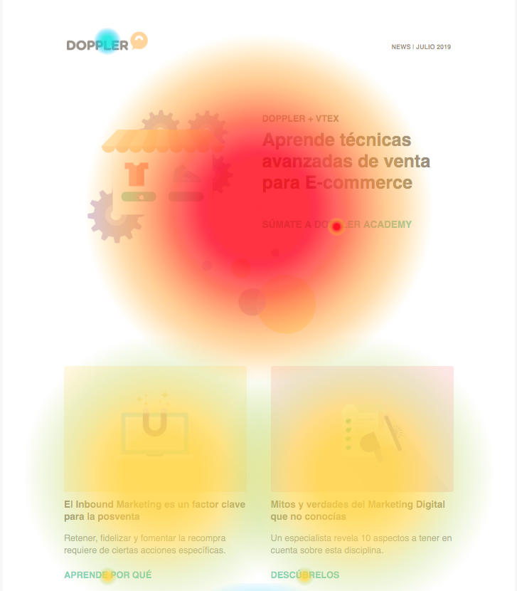 Mapa de Calor y Reporte de Clics